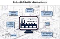 Universität Potsdam / Anwendungszentrum Industrie 4.0